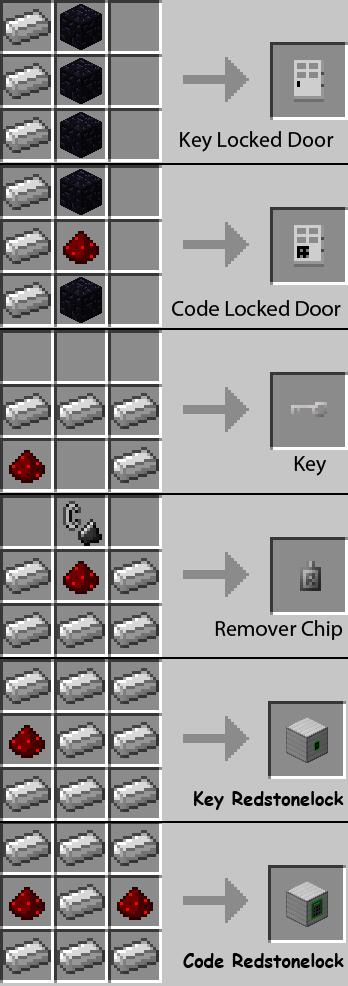 скачать мод key and code lock